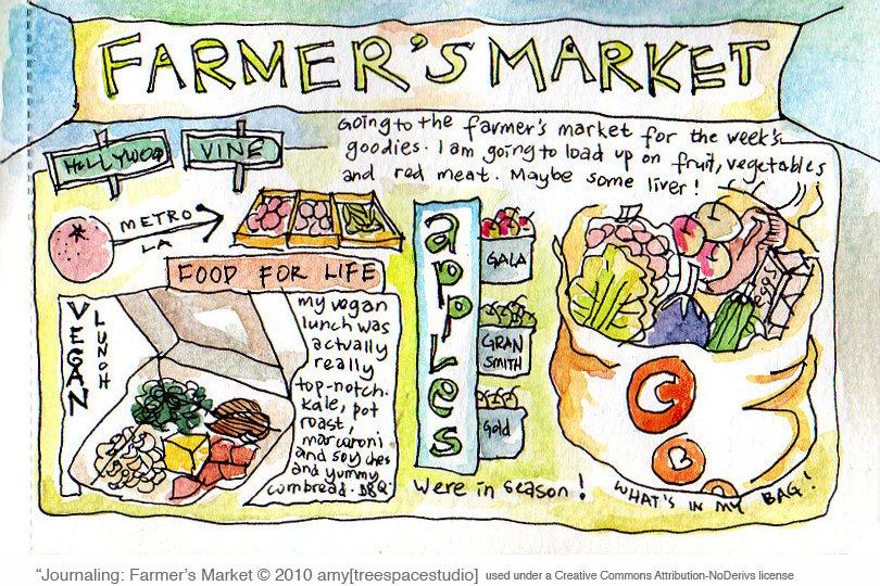 Farmers-Market-Tips-Tricks